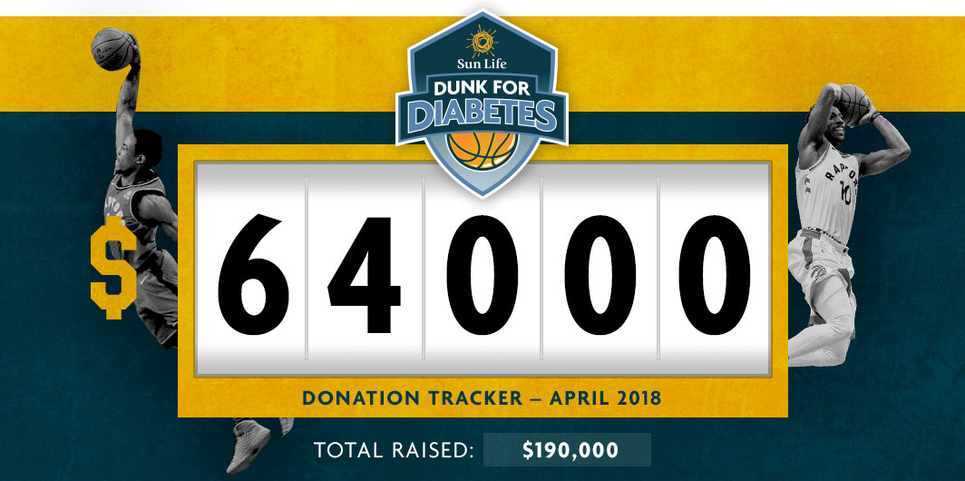 Dunk for diabetes - Donation tracker - February 2018 $18,000. Total raised $100,000