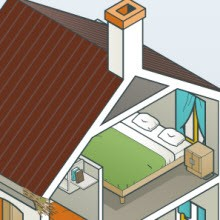 The ins and outs of home maintenance (Infographic)