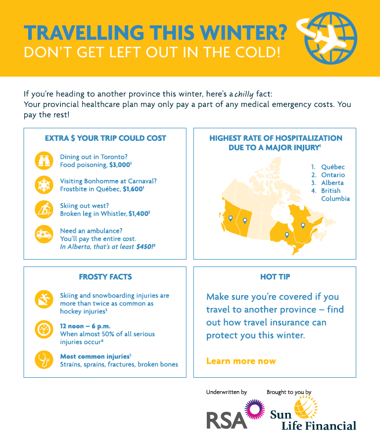 Winter travel insurance infographic