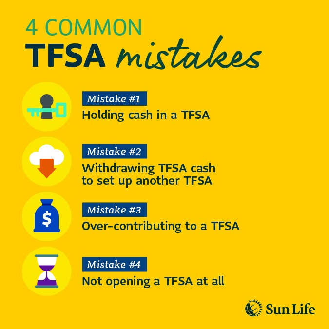 4 common TFSA mistakes